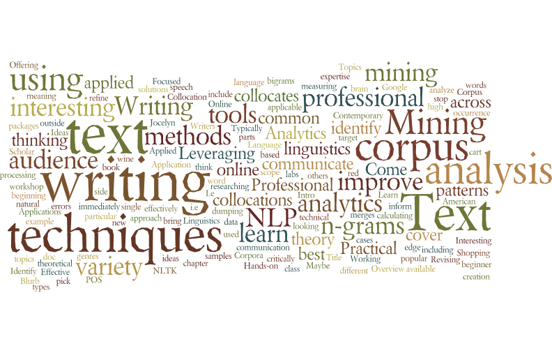 Text Analytics Word Cloud